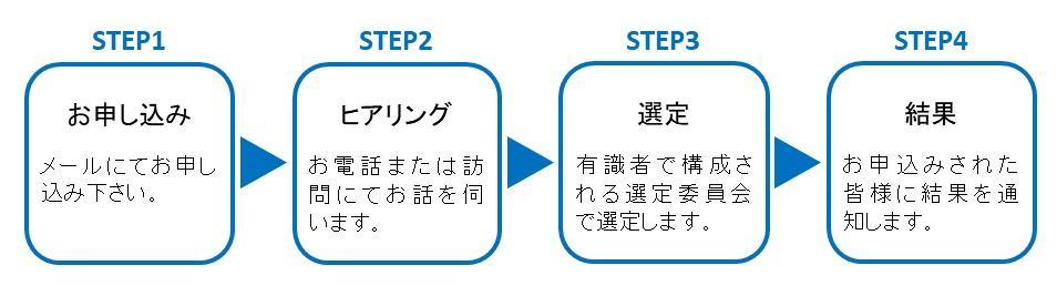 STEP図.jpg
